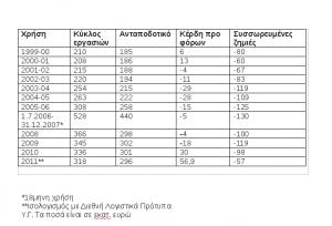 pinakas1_0-ert150613-300x204