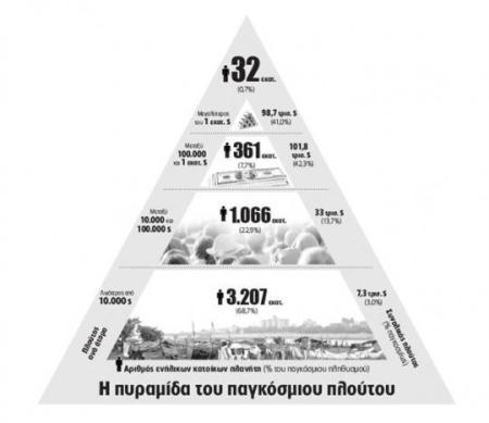 wealth_0-540x467